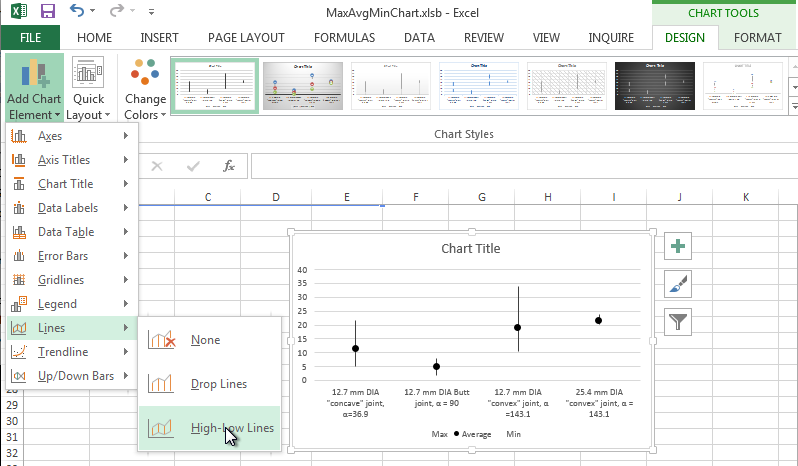 Make an avg max min chart in microsoft excel add hi low chart lines ccuart Gallery